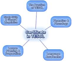 tesol personal statement Tesol international association  don't reply to messages asking for personal or financial information  or your statement.